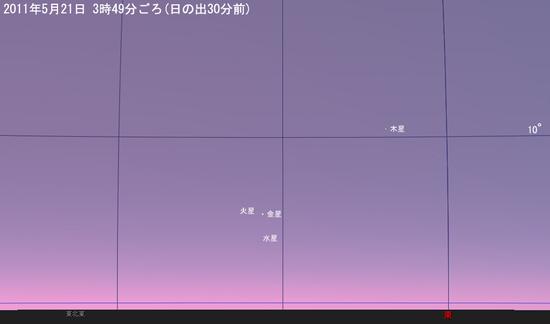 110521wakusei.jpg