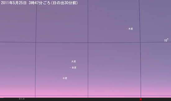 110525wakusei.jpg