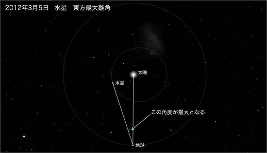 120305mer_space.jpg