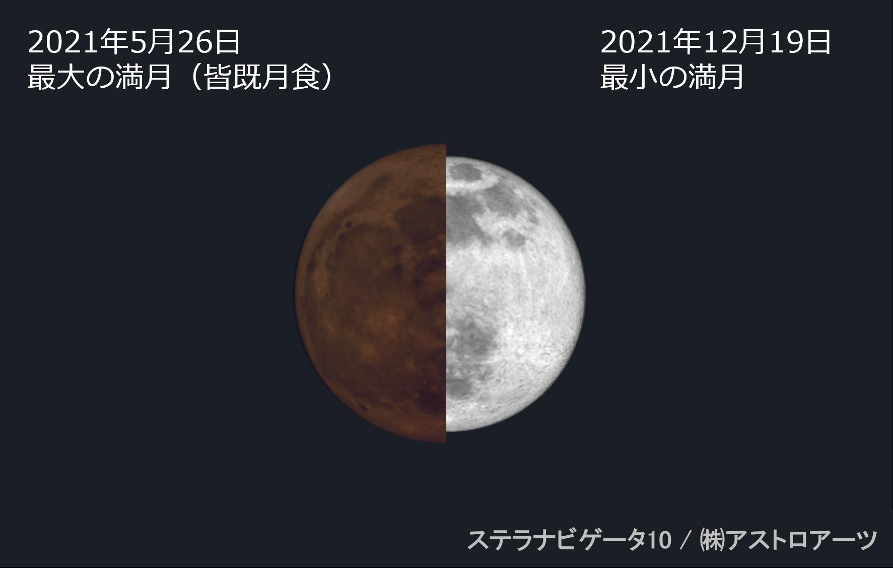 """何時 満月 今日 の 今日は2021年最大の満月""""スーパームーン""""で、皆既月食だよ!【今日は何の日】¶5月26日(FORZA STYLE)"""