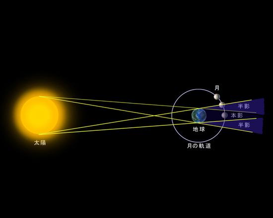 eclipseMoon1.jpg