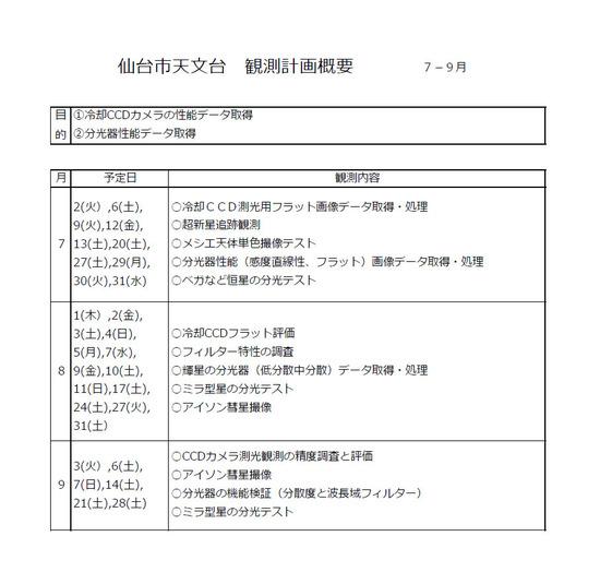 2013_7-9obs_plan.jpg