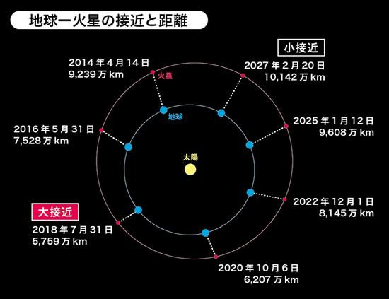 20160531_kasei.jpg