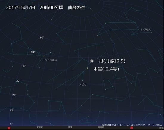 201705072000_jupiter_1000px.jpg