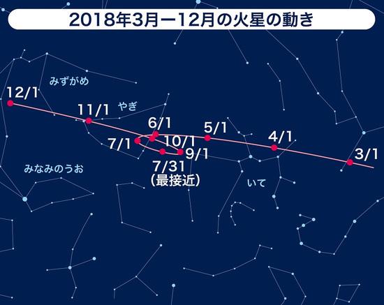 1_4_kasei_ugoki2018.jpg