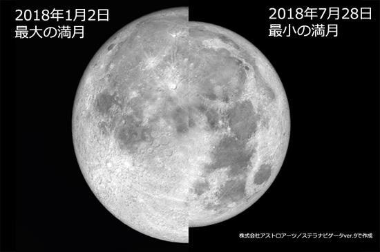 201801020728moon.jpg