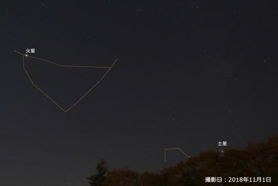 181101_mars_position.jpg