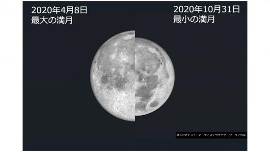 maximum_minimum_moon.png
