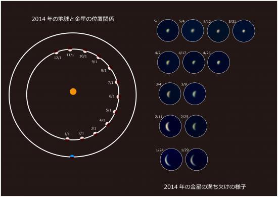 2014_Venus.jpg