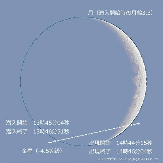 20211108_venus_eclipse.jpg