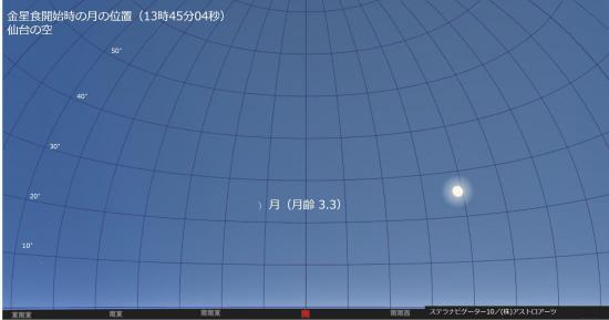 20211108_venus_eclipse_moon.jpg