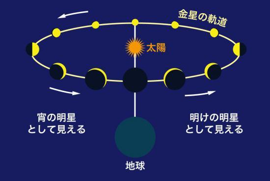 qa_venus_sun.jpg