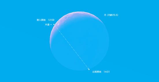 mokuseishoku0715.jpg